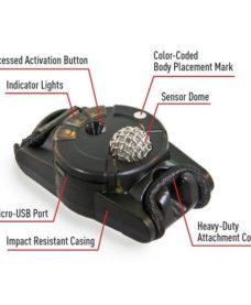 Grenade Airsoft Blast Gauge System Factice